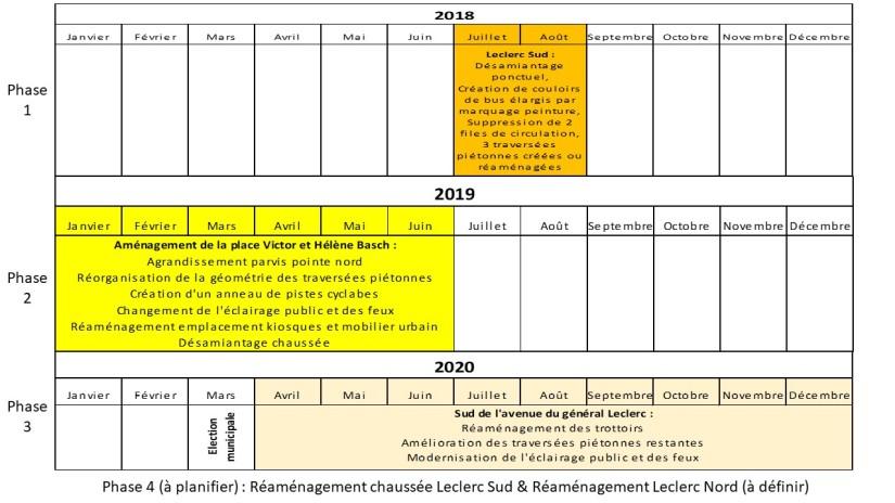 Synthèse Présentation Leclerc 31 janvier 2018